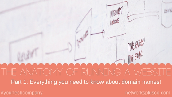 The Anatomy of Running a Website (3)