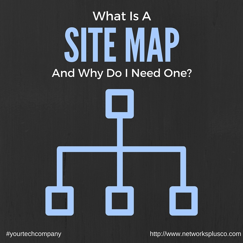 N+ Quick Tip: What's a Site-Map?